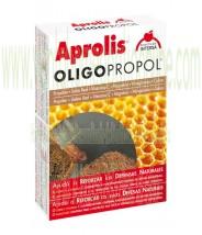 OLIGOPROPOL  Ampollas